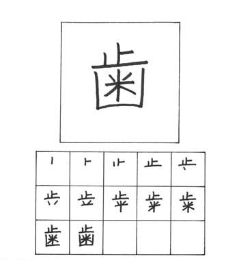 kanji gigi