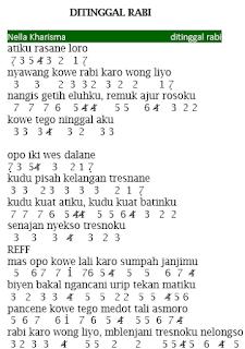 Not Angka Pianika Lagu Ditinggal Rabi - Nella Kharisma