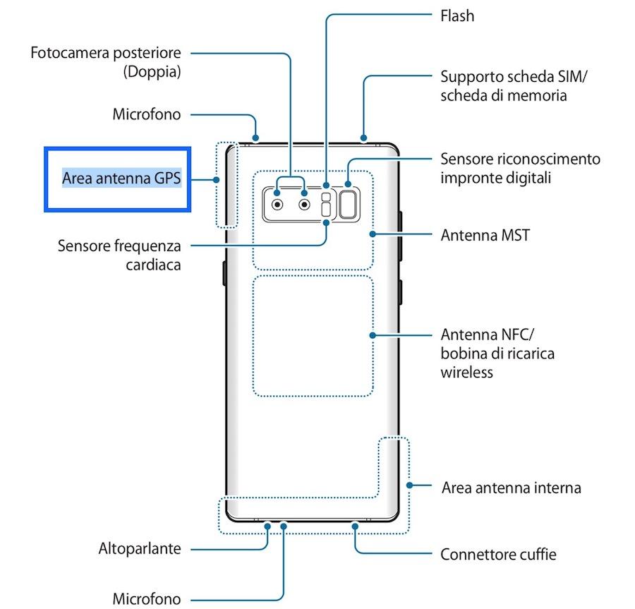 posizione antenna gps su samsung note 8