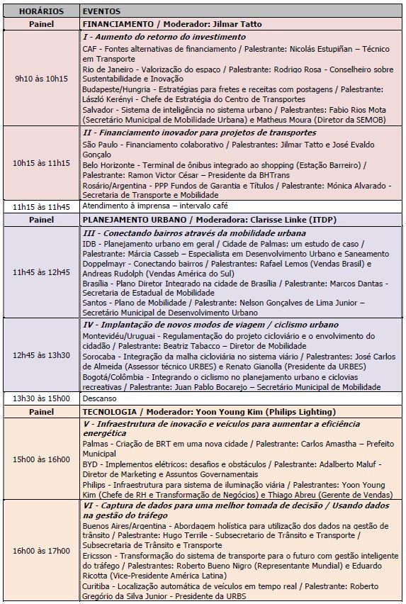 Tabela da programação do evento
