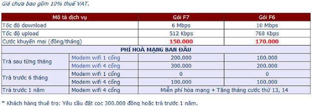 Lắp Đặt Internet FPT Giá Rẻ Tại Phú Yên 1