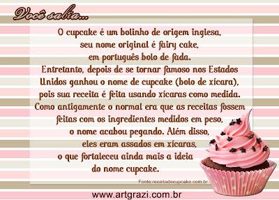 O que é Cupcake