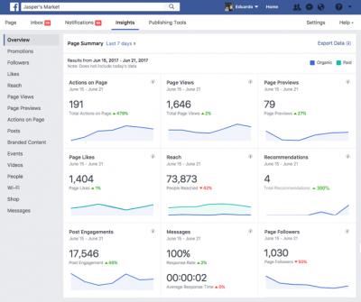 Cara Facebook Sedot Data Pengguna Internet