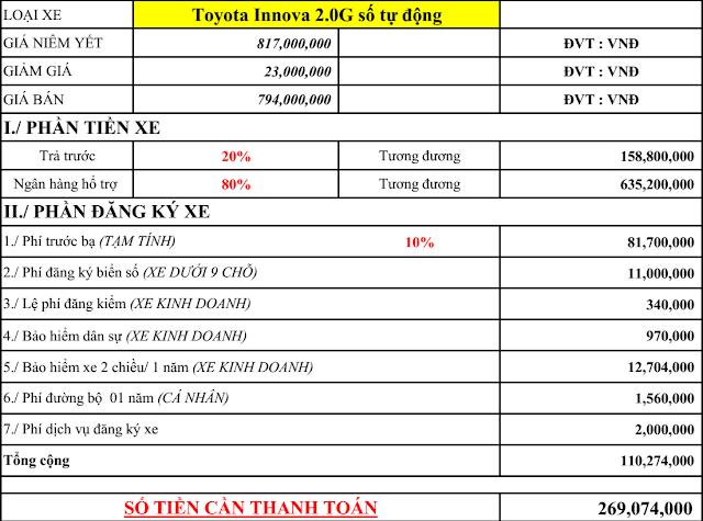 mua xe innova 7 cho tra gop tại Toyota Hung Vuong anh 5