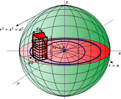esfera entramada para obtener una integral doble en coordenadas polares