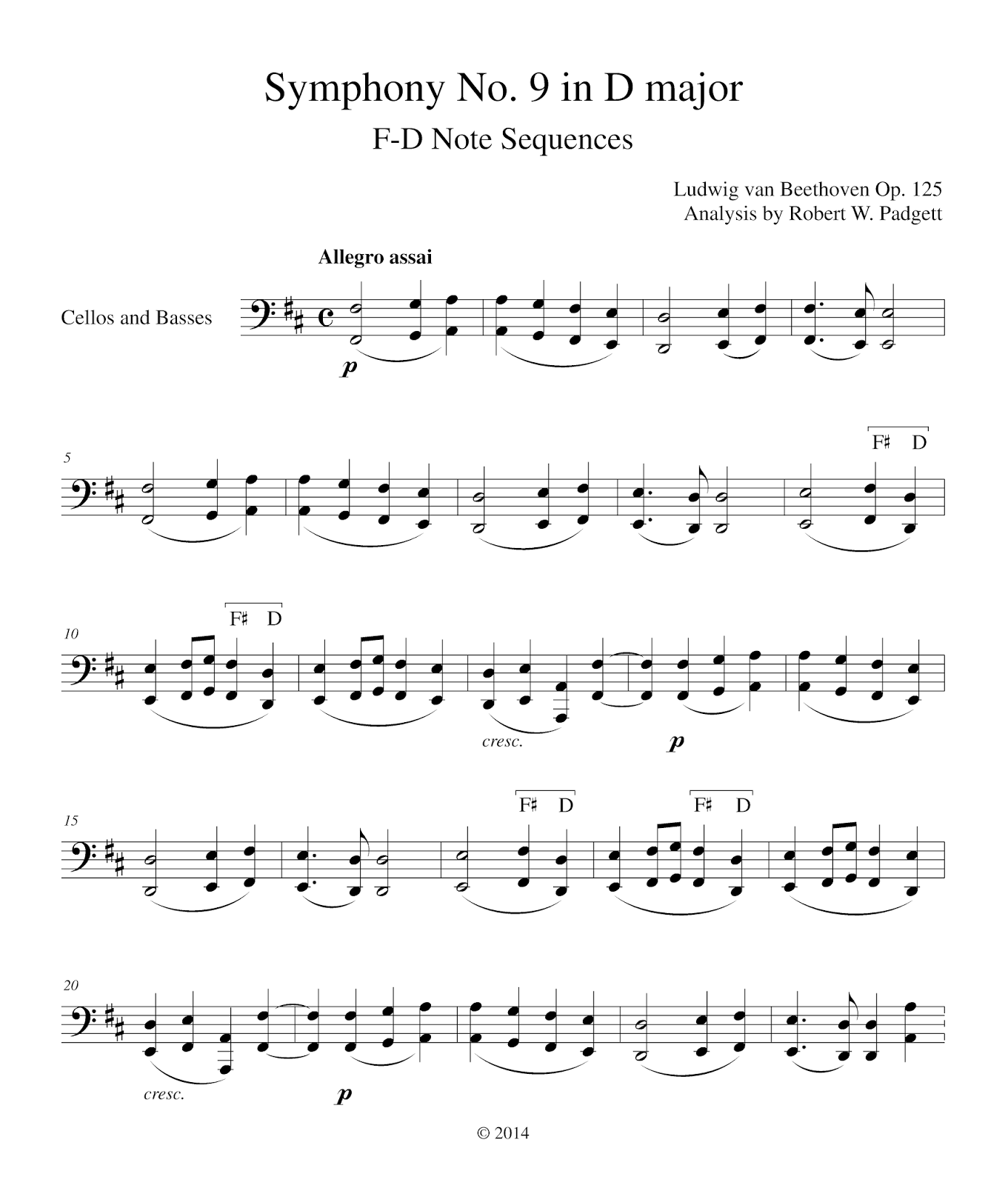 Elgar's Enigma Theme Unmasked: Beethoven's Ninth DEAF Cipher