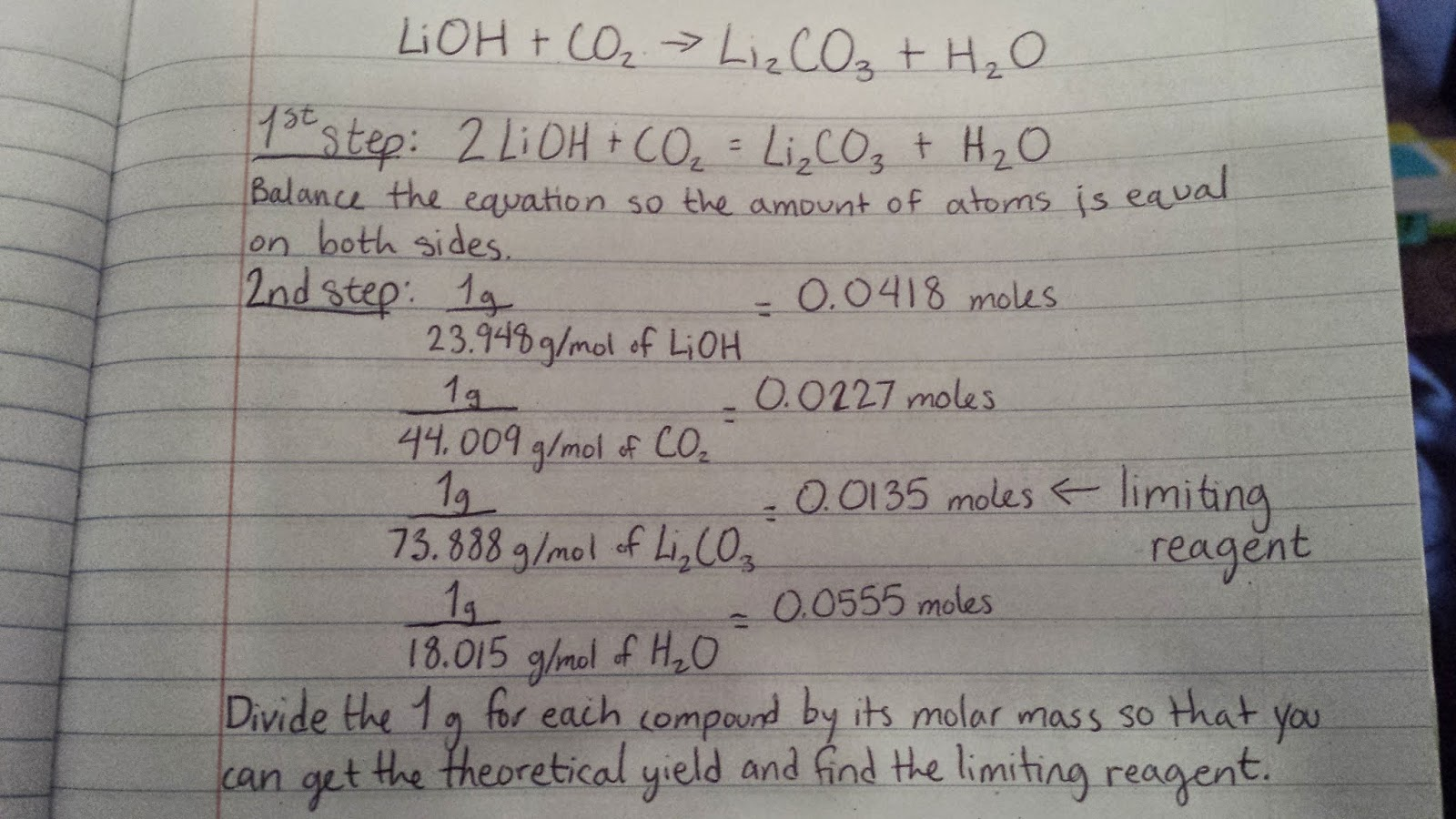 Celesta S Chemistry Website