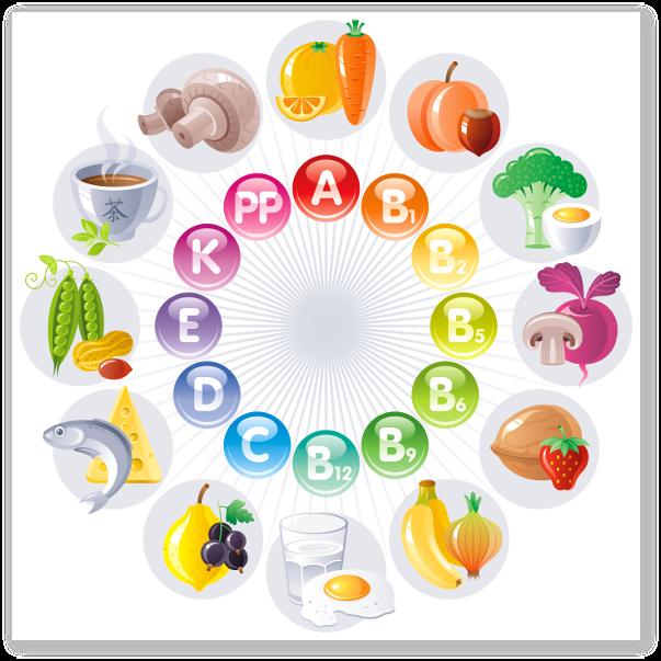 Nutrienti pentru copii. Afla care sunt vitaminele bune pentru copii!
