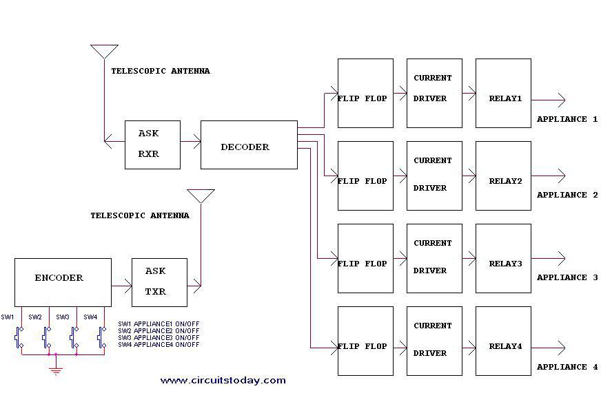 tv transmitter diagram
