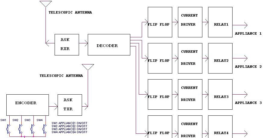 remote control circuit through rf without microcontroller