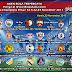 Jadwal Liga Champions Pekan Ke-5 22-23 November 2017