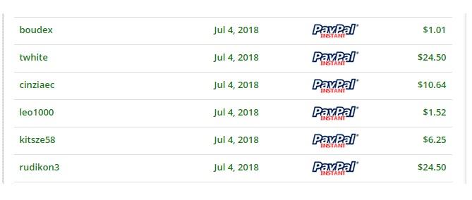 pagamentos dollarclix
