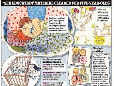 Znalezione obrazy dla zapytania edukacja seksualna w europie
