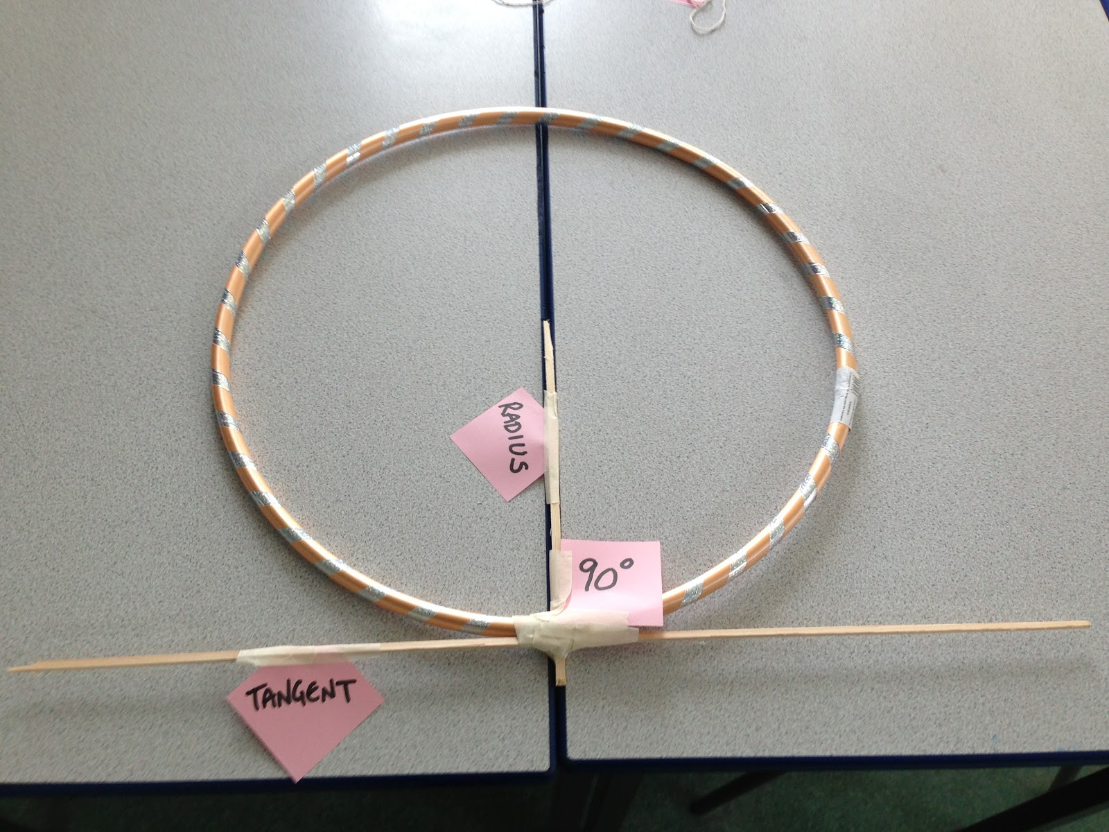 Mr Collins Mathematics Blog Circle Theorems Amp Hula Hoops