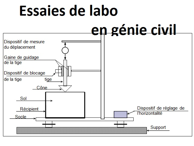 Fiche auto contrle chantiers btiment gnie civil qualit t for Cours de construction pdf