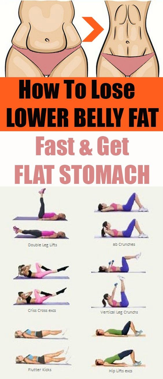 Diet And Weight Loss Tips For Beginners 5 Best Exercises To Lose Belly Fat Fast And Tone Your Abs