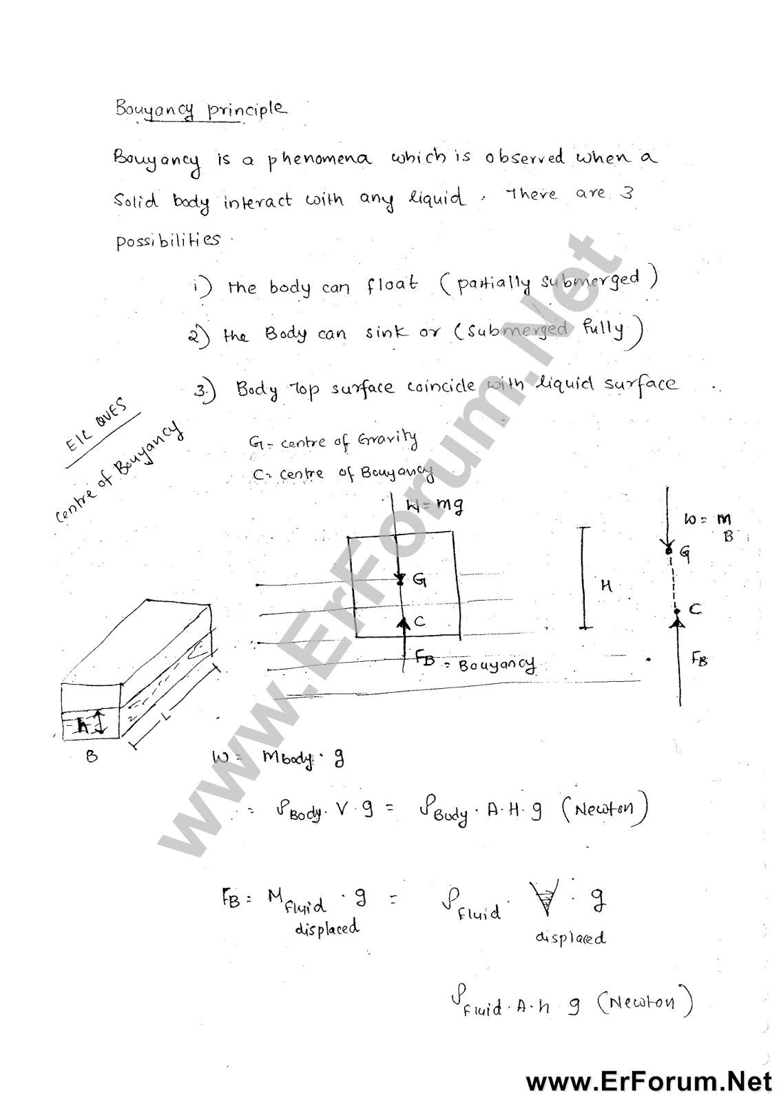 fluid-statics-2
