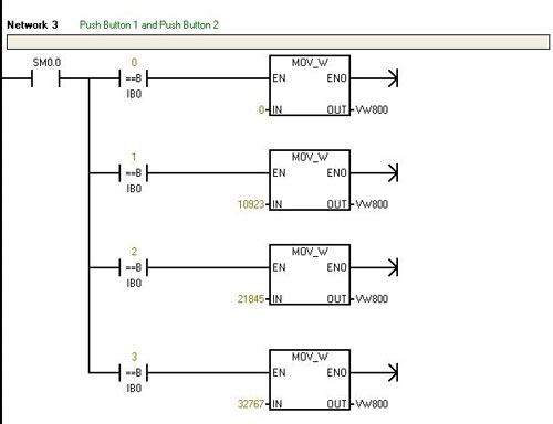 How to replace plc analog output module with arduino