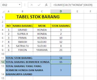 Fungsi Rumus SUM, SUMIF dan SUMIFS Pada Microsoft Excel