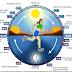 Luz e saúde II: Alternativa aos tratamentos da depressão