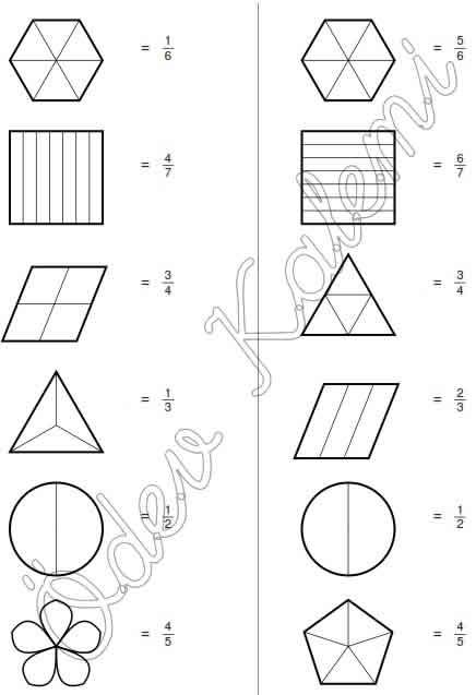 Odev Kalemi 4 Sinif Matematik Dersi Kesirler Belirtilen Kesin