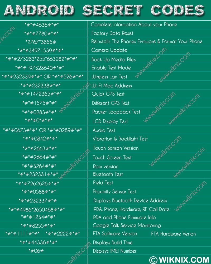 Phone Android Phone Codes dino uniyal blog a to z codes for your android phone phone