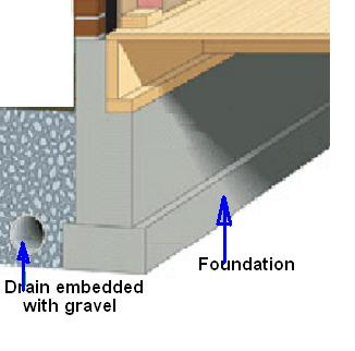 Problem With Pier And Beam Foundation In Texas