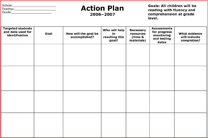 Action Plan Templates Free   Resume Business Template