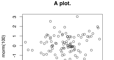 Rcrastinate: Changing the font of R base graphic plots