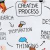 Tips Sukses Usaha Supaya Bisnis Mudah Berkembang