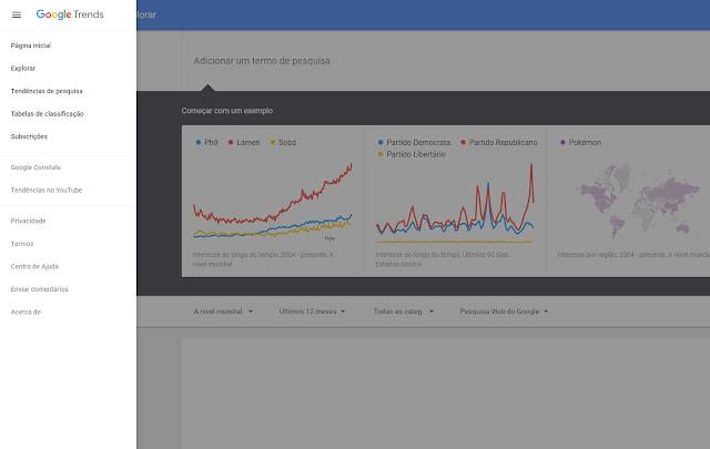 Google Trends e as suas várias possibilidades