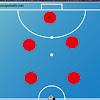 Taktik Bertahan Dalam Permainan Futsal