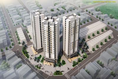 Phối cảnh tổng thể dự án chung cư Himlam Thượng Thanh