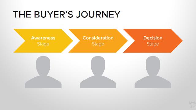 perilaku-konsumen-digital-marketing