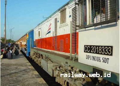 Gambar Kereta Api Tawang Jaya