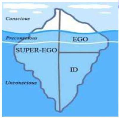 teori gunung es