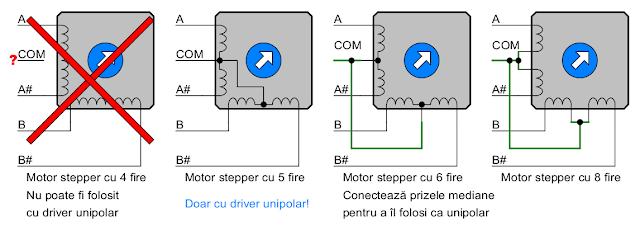 Conectarea motoarelor pas cu pas la un driver unipolar