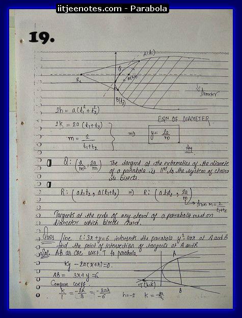 iitjeenotes parabola6