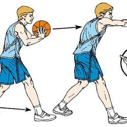 Pengertian Dan Teknik Cara Menggiring Bola Basket Yang Benar Teknik Bola Basket