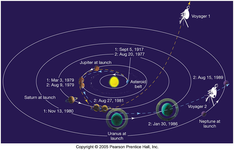 voyager 2 current position - photo #36