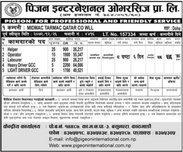 Jobs For Nepali In Qatar, Salary -Rs.64,086/