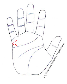 palm reading marriage lines, how to check love marriage in palmistry