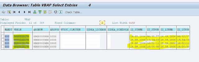 Sap Otc Process Bapi Sales Order Create Extension Part