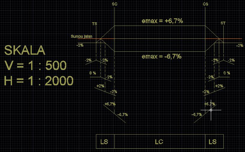 Cara membuat manual diagram super elevasi hitungan teknik sipil cara membuat manual diagram super elevasi ccuart Images