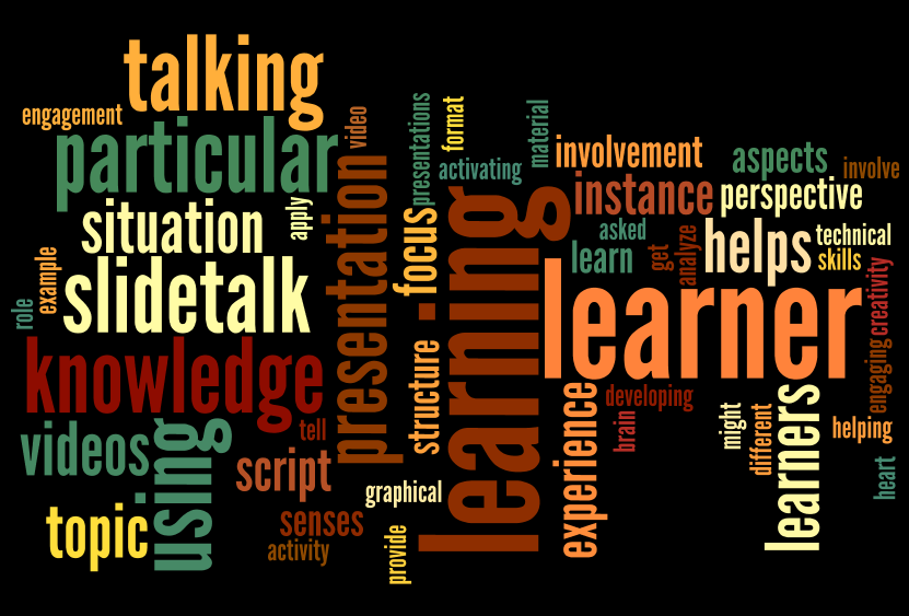 Caption image - word cloud