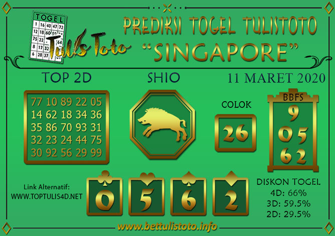 Prediksi Togel SINGAPORE TULISTOTO 11 MARET 2020