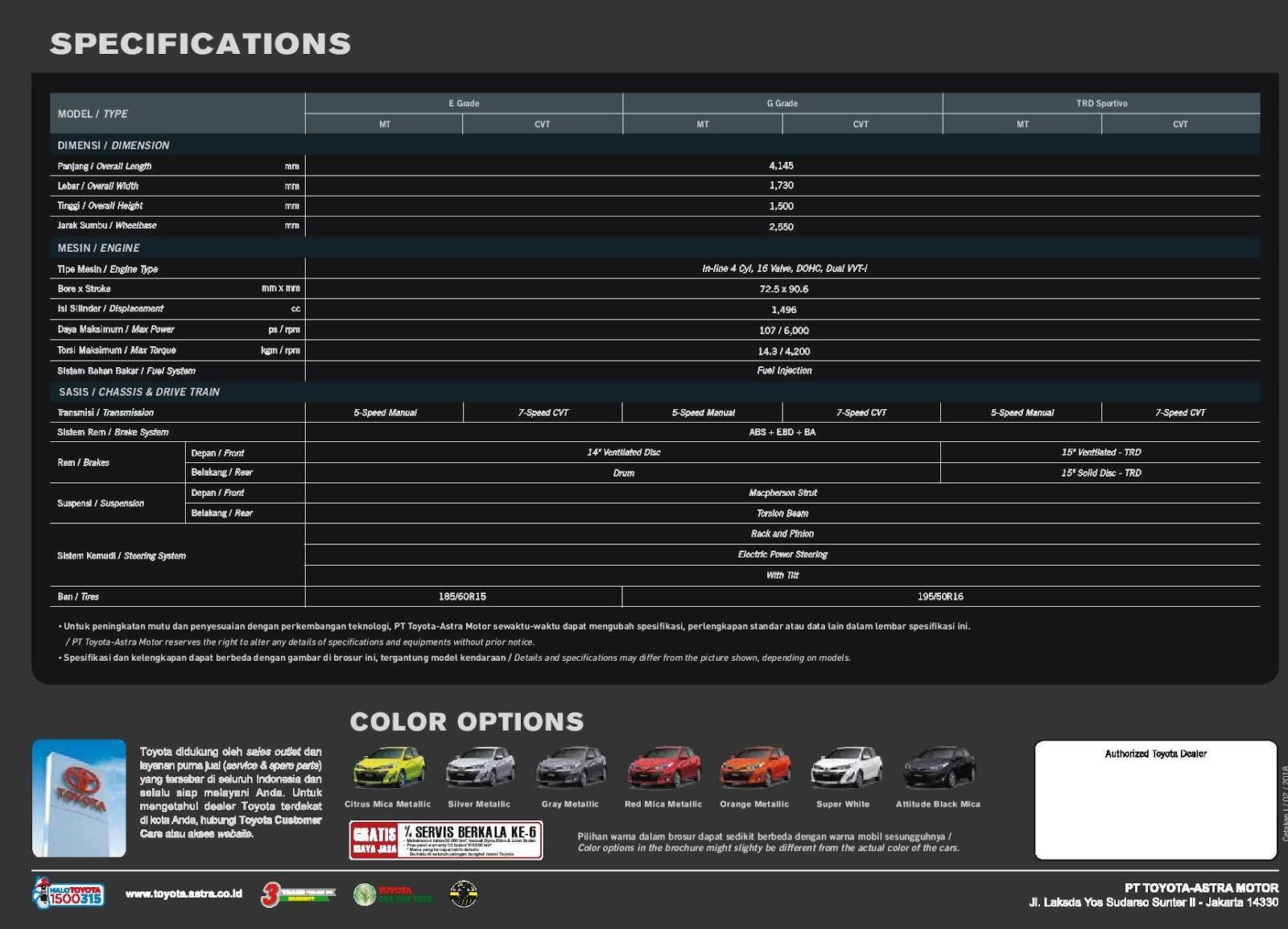 harga  Toyota New Yaris Pekanbaru Riau
