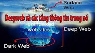 Video Khám phá Deepweb: Các tầng của Deepweb chia như thế nào. Deepweb có nhiều dạng không