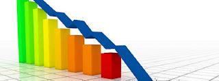 В Германии наблюдается сокращение промышленного производства