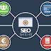 Pasos para desarrollar un negocio online